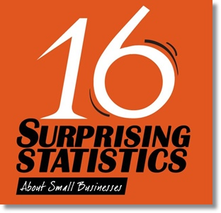 docstoc small business statistics infographic thumbnail