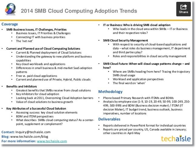 smb cloud success is the new norm according to this study