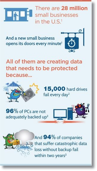 cloud computing technology infographic thumbnail