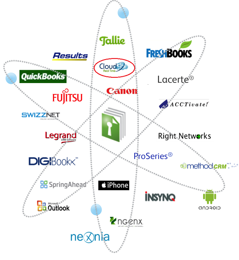the intuit smartvault integration ecosystem