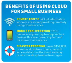 benefits of cloud summit for small biz are evident