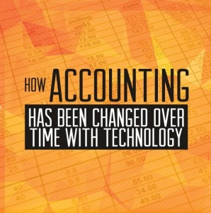 cloud accounting technology is evolving infographic